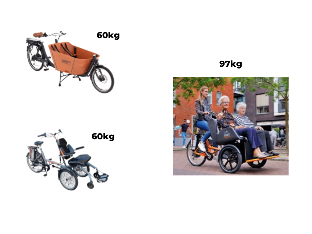 Picture of 3 bikes - a cargo bike that is 60kg, a strike with a front passenger seat that is 60kg and a trishaw carrying two seniors that is 97kg